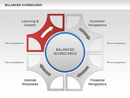 Balanced Scorecard Diagram, Slide 4, 00534, Business Models — PoweredTemplate.com