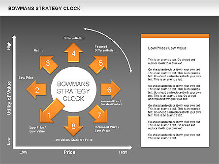 "bowman s strategy clock of dyson Article: strategic options – approaches to sustainable bowman's ""strategy clock"" the ""strategy clock"" was developed by cliff bowman who argued that."