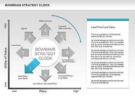 Bowman's Strategy Clock Arrows Diagram, Slide 2, 00535, Business Models — PoweredTemplate.com