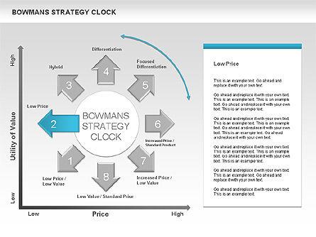 Bowman's Strategy Clock Arrows Diagram, Slide 3, 00535, Business Models — PoweredTemplate.com