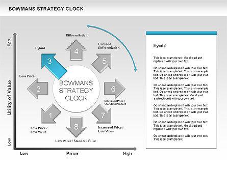 Bowman's Strategy Clock Arrows Diagram, Slide 4, 00535, Business Models — PoweredTemplate.com