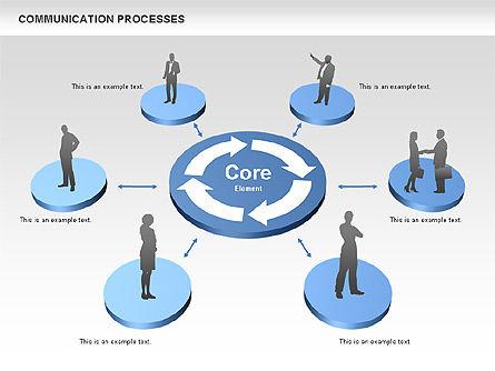 Communication Cycle Process Diagram, Slide 2, 00541, Process Diagrams — PoweredTemplate.com
