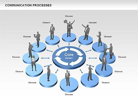 Communication Cycle Process Diagram, Slide 3, 00541, Process Diagrams — PoweredTemplate.com