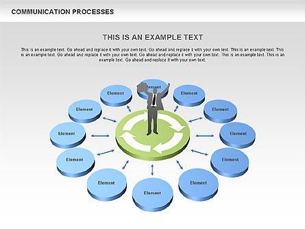 Communication Cycle Process Diagram, Slide 4, 00541, Process Diagrams — PoweredTemplate.com