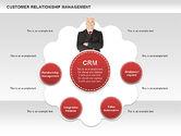 Business Models: 客户关系管理图 #00544