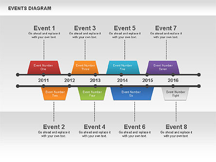 Events Diagram Slide 2