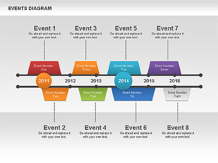 Events Diagram Slide 3