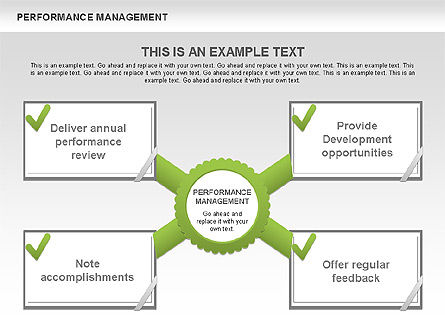 Business Models: Performance management schema's met cheques #00554
