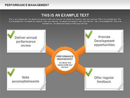 Performance Management Diagrams with Checks, Slide 12, 00554, Business Models — PoweredTemplate.com