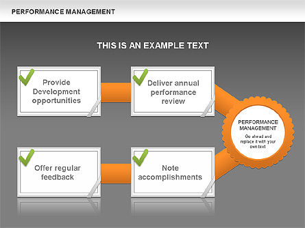 Performance Management Diagrams with Checks, Slide 13, 00554, Business Models — PoweredTemplate.com