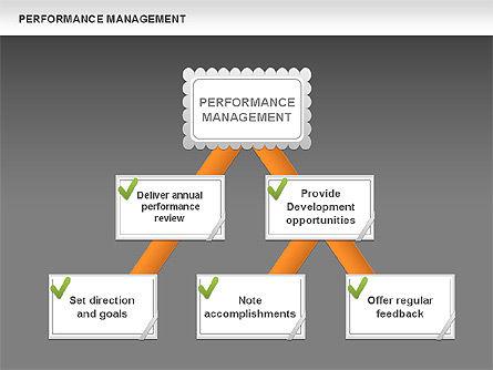 Performance Management Diagrams with Checks, Slide 14, 00554, Business Models — PoweredTemplate.com
