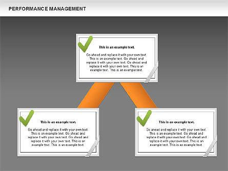 Performance Management Diagrams with Checks, Slide 15, 00554, Business Models — PoweredTemplate.com