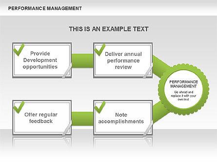 Performance Management Diagrams with Checks, Slide 6, 00554, Business Models — PoweredTemplate.com