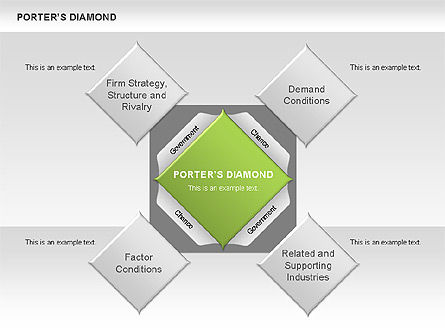 Diagrama de diamante de porter para apresentaes do powerpoint diagrama de diamante de porter ccuart Image collections