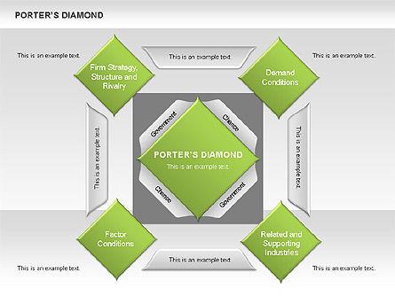 Porter's Diamond Diagram, Slide 10, 00557, Business Models — PoweredTemplate.com