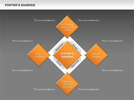 Porter's Diamond Diagram, Slide 14, 00557, Business Models — PoweredTemplate.com