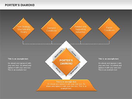 Porter's Diamond Diagram, Slide 15, 00557, Business Models — PoweredTemplate.com