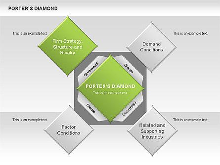 Porter's Diamond Diagram, Slide 3, 00557, Business Models — PoweredTemplate.com
