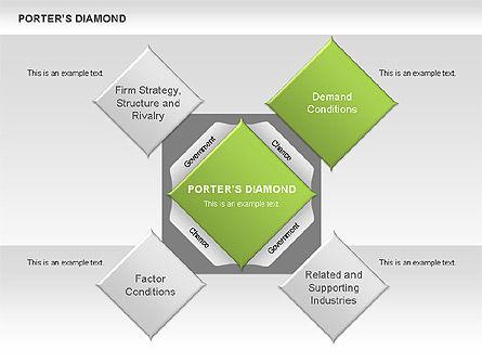 Porter's Diamond Diagram, Slide 4, 00557, Business Models — PoweredTemplate.com
