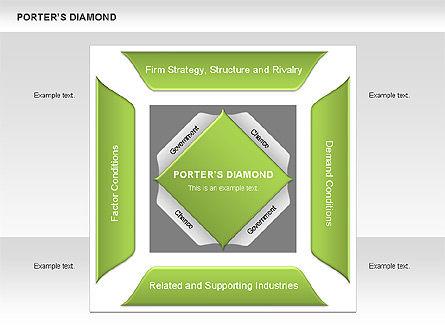 Porter's Diamond Diagram, Slide 9, 00557, Business Models — PoweredTemplate.com