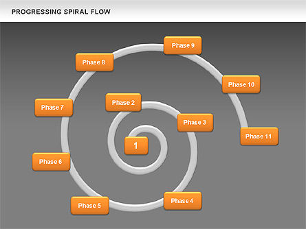 Progressing Spiral Flow Chart, Slide 19, 00560, Stage Diagrams — PoweredTemplate.com