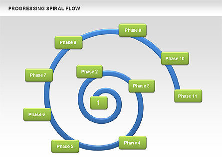 Progressing Spiral Flow Chart, Slide 3, 00560, Stage Diagrams — PoweredTemplate.com