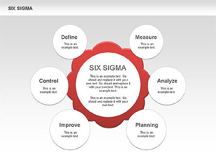 Business Models: Six sigma #00566