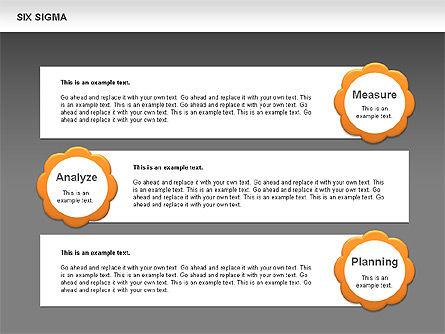Six Sigma, Slide 15, 00566, Business Models — PoweredTemplate.com