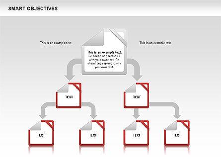 SMART Objectives Slide 10