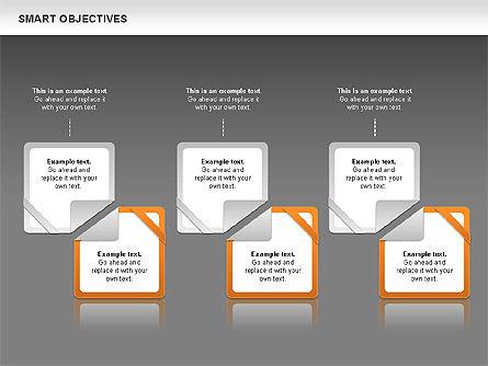 SMART Objectives Slide 13