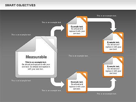 SMART Objectives Slide 14