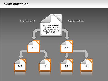 SMART Objectives Slide 15