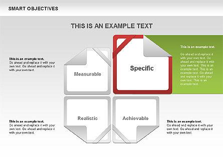 SMART Objectives Slide 3