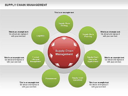 Business Models: Supply Chain Management Diagram #00571