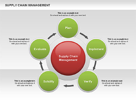 Supply Chain Management Diagram Slide 11