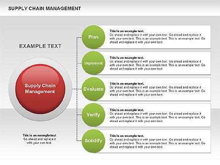 Supply Chain Management Diagram Slide 12