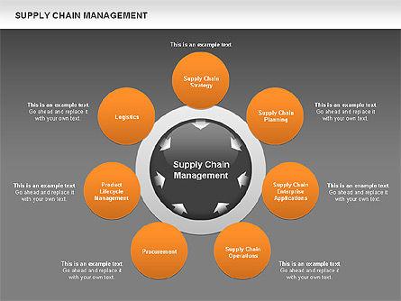 Supply Chain Management Diagram Slide 13