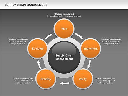 Supply Chain Management Diagram Slide 15