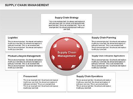 Supply Chain Management Diagram Slide 3