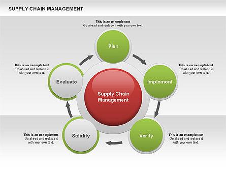 Supply Chain Management Diagram Slide 9