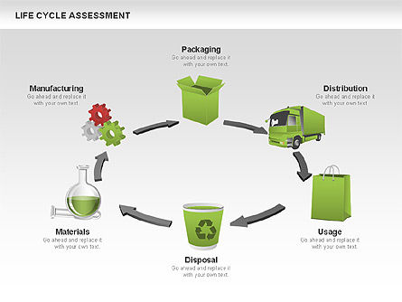 Life Cycle  Assessment Diagram, 00573, Process Diagrams — PoweredTemplate.com