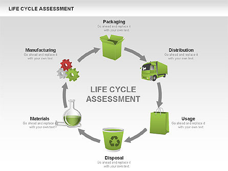 Life Cycle  Assessment Diagram, Slide 3, 00573, Process Diagrams — PoweredTemplate.com