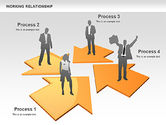 Process Diagrams: Relationships Diagram #00577