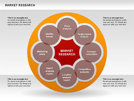 Marketing Research Diagram, 00583, Business Models — PoweredTemplate.com