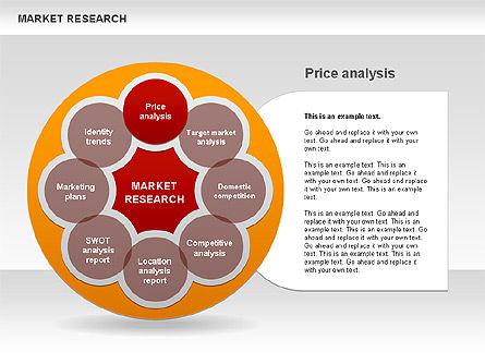Marketing Research Diagram, Slide 10, 00583, Business Models — PoweredTemplate.com