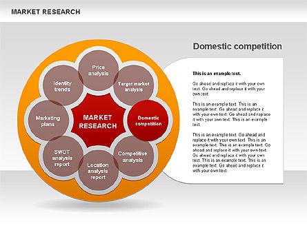 Marketing Research Diagram, Slide 12, 00583, Business Models — PoweredTemplate.com