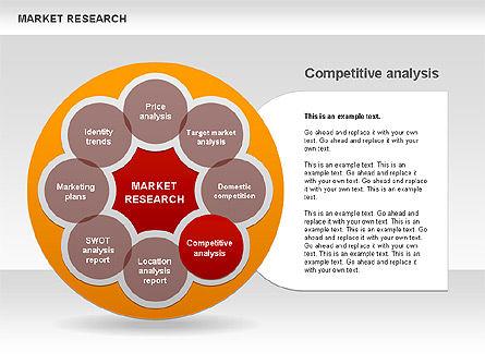 Marketing Research Diagram, Slide 13, 00583, Business Models — PoweredTemplate.com