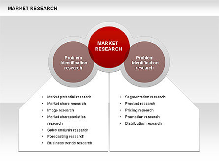 Marketing Research Diagram, Slide 14, 00583, Business Models — PoweredTemplate.com