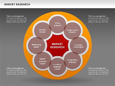 Marketing Research Diagram, Slide 17, 00583, Business Models — PoweredTemplate.com