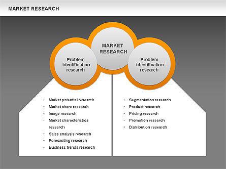 Marketing Research Diagram, Slide 18, 00583, Business Models — PoweredTemplate.com